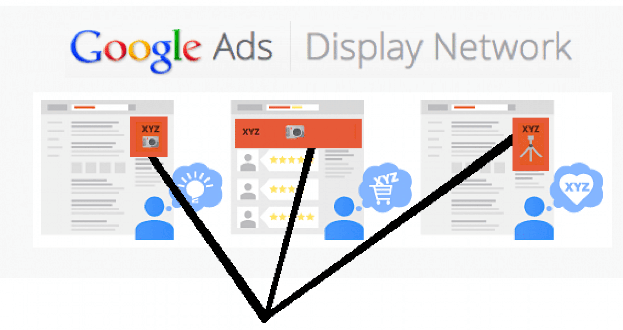 google-Ads-display-network-1240x658